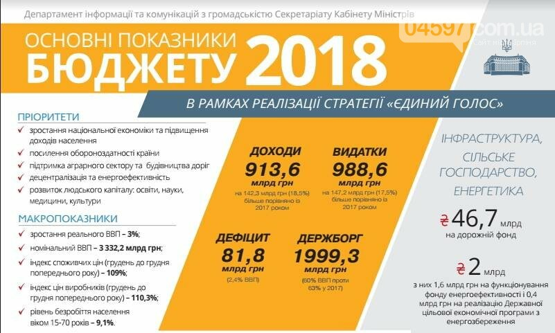 З якими цифрами Українцям доведеться жити 2018-го року, фото-1
