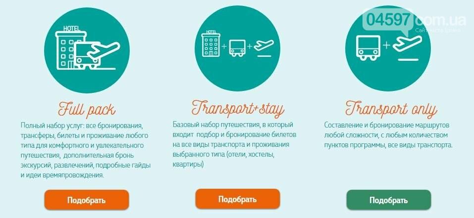 Tunatravel: онлайн-сервіс подорожей на будь-який бюджет, фото-2