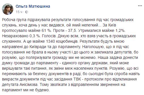Жителі Коцюбинського проголосували за приєднання до Києва, фото-1