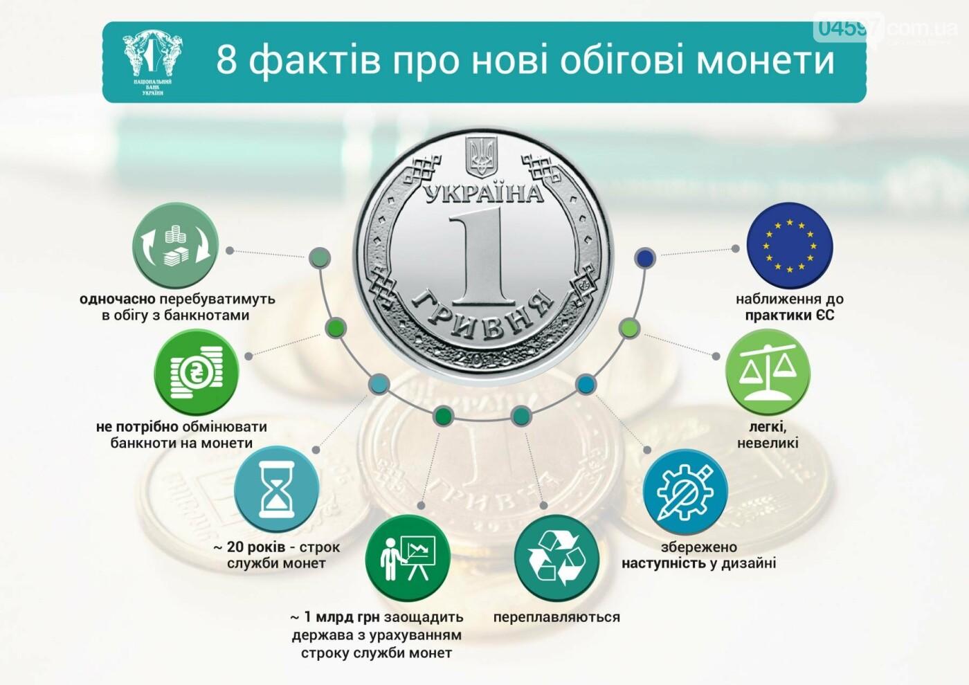 8 цікавих фактів про нові обігові монети, фото-1