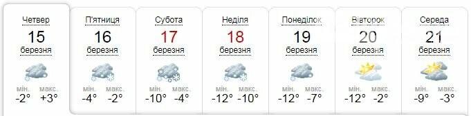 Зима повертається: синоптики попереджають про хуртовини, фото-1