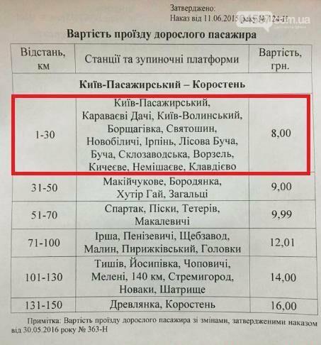 В Коцюбинському почнуть зупинятися човникові електрички, фото-1