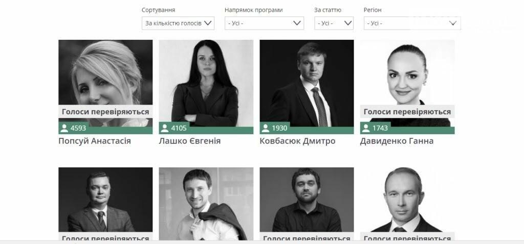 """Попсуй перемогла в першому етапі конкурсу """"Нові лідери"""", фото-1"""