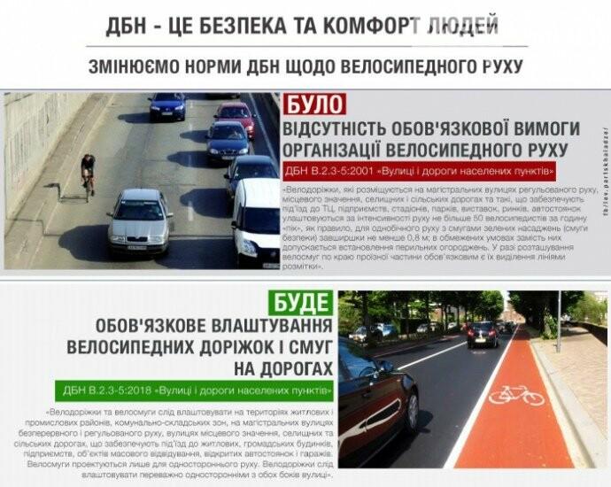 На дорогах Ірпеня стануть обов'язковими велодоріжки, фото-1