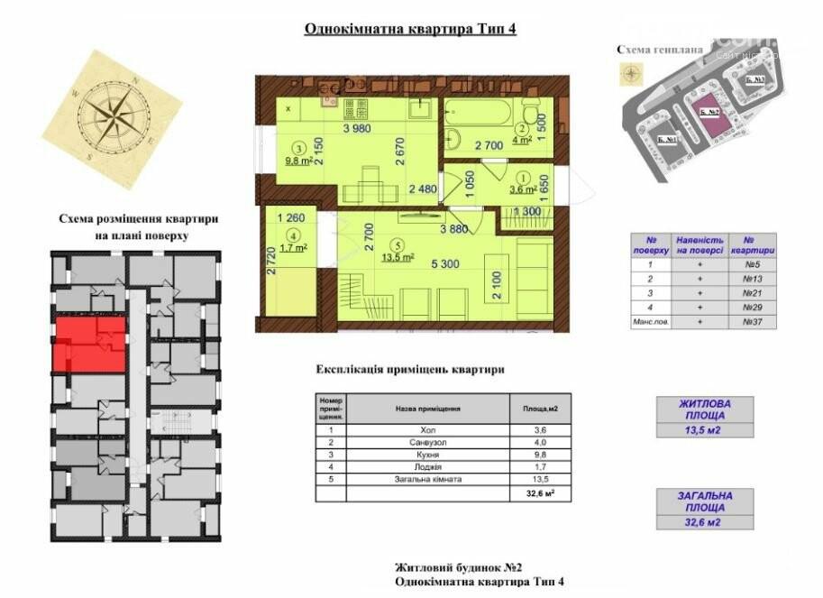 ТОП-6 найдешевших квартир в Ірпені в новобудовах, фото-17