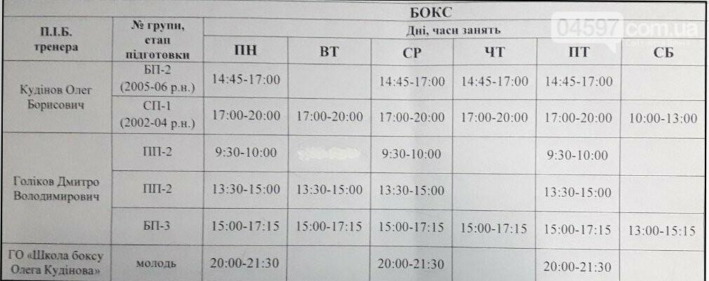 Секція боксу при Ірпінській ДЮСШ, фото-5