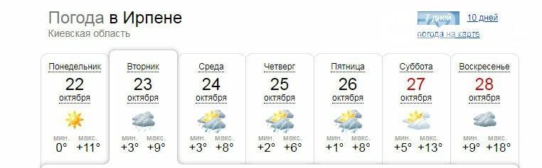 Готуйте парасольки та теплий одяг: в Ірпені різко похолодає, фото-1