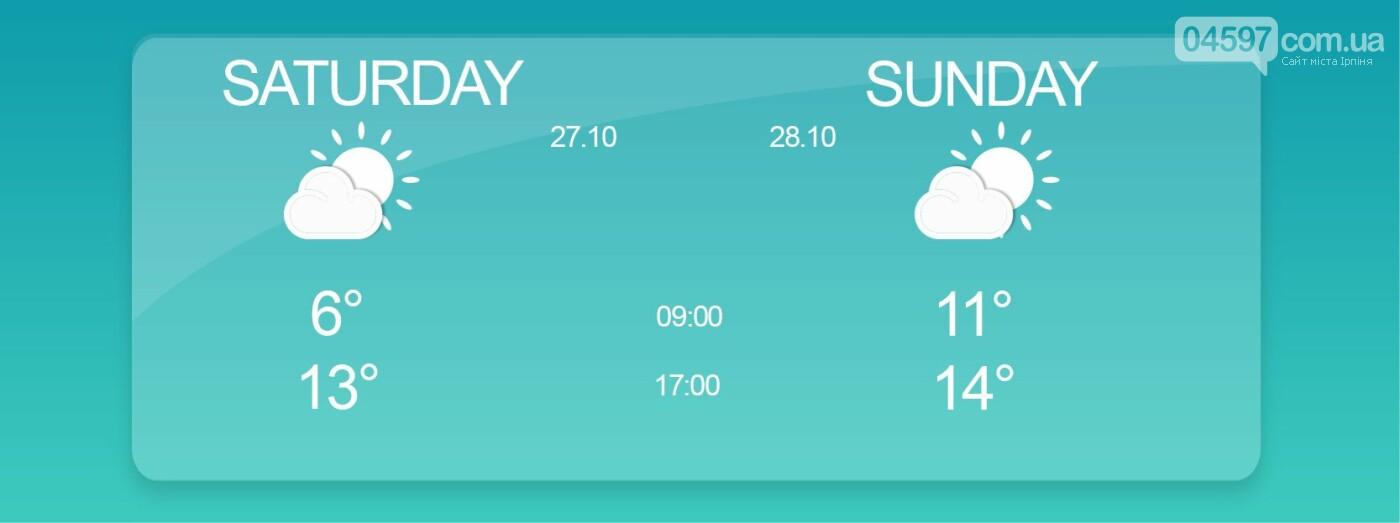 Погода на вихідні: в Ірпінь повертається тепло, фото-1