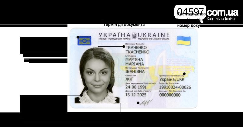 З листопада українці зможуть обміняти паспорт на ID-карту, фото-1