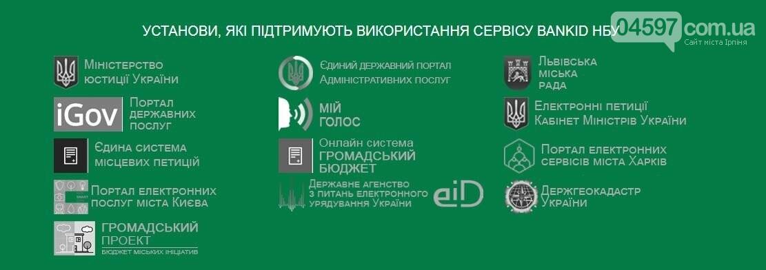 В Україні запустили систему BankID: що це і чим вона корисна, фото-1