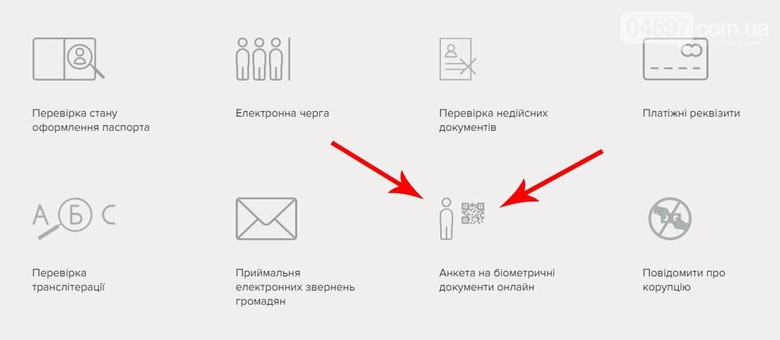 Заяву на закордонний паспорт або ID-карту тепер можна подати онлайн: як це працює, фото-1