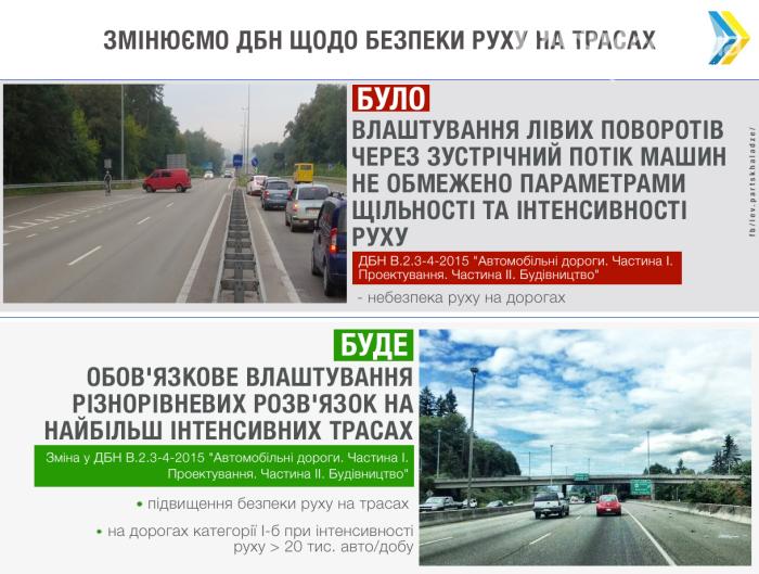 Уряд пропонує заборонити лівий поворот на трасах, фото-1