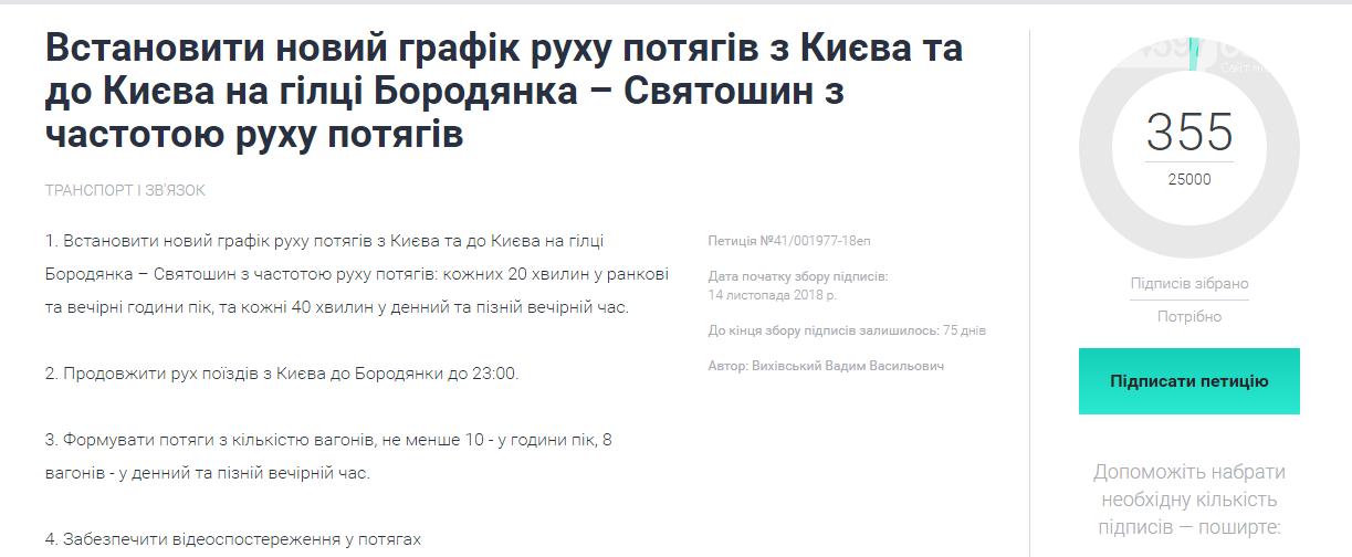 Ірпінчанам на замітку: зареєстрована петиція щодо збільшення кількості електричок, фото-1