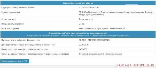 70 соток для Зіневича, або як скупили бучанських депутатів , фото-3