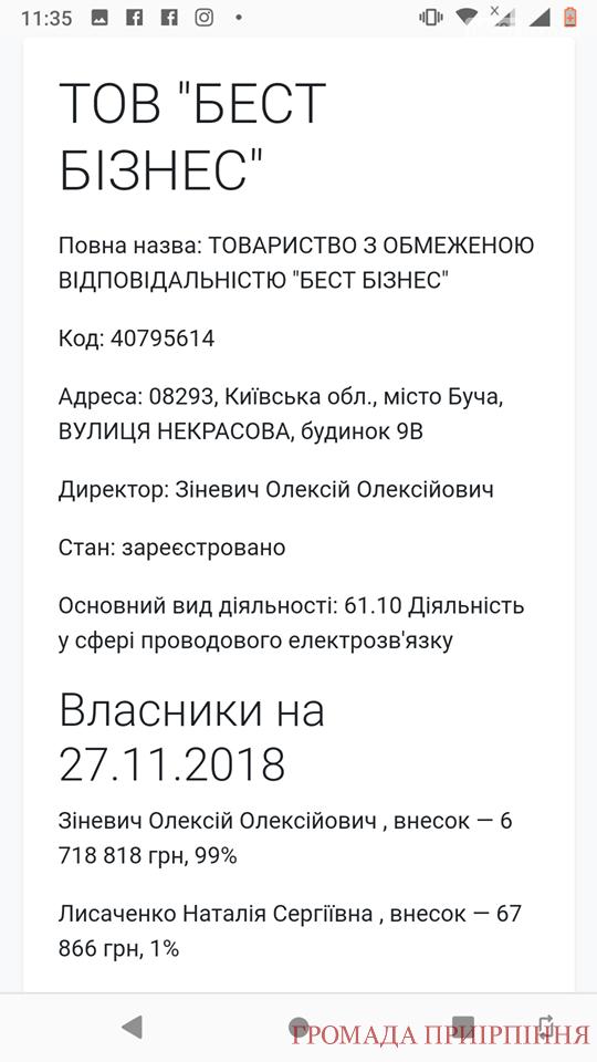 70 соток для Зіневича, або як скупили бучанських депутатів , фото-1