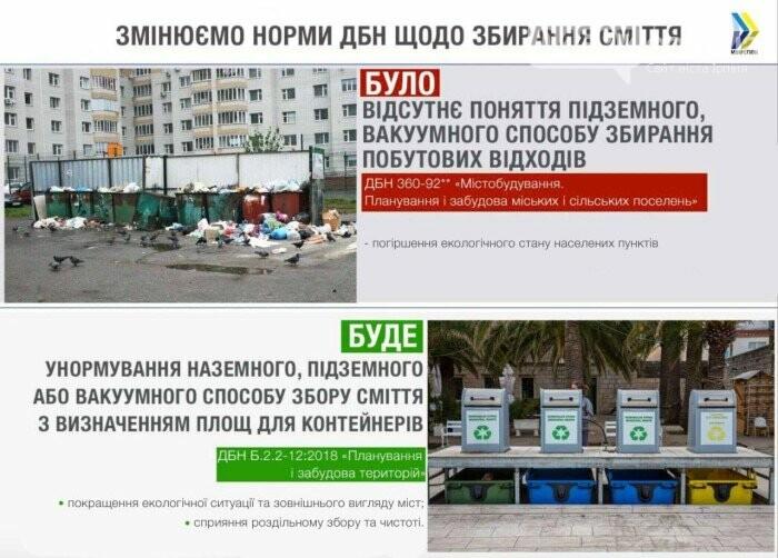 В Україні тепер будуть встановлювати підземні сміттєві контейнери, фото-1