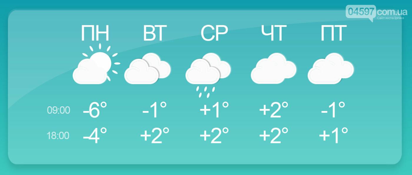 Погода на тиждень: в Ірпінь прийде потепління, фото-1