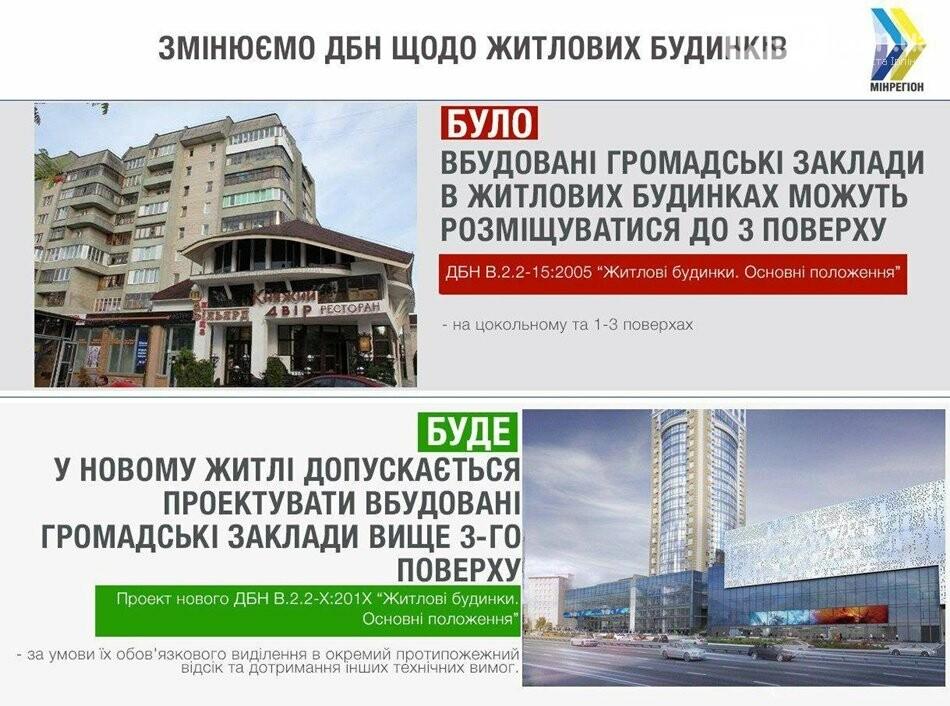Магазинів буде більше: в Ірпені дозволять проектувати заклади на будь-якому поверсі житлового будинку, фото-1