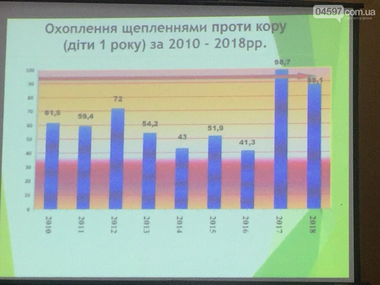 Вакцинація: жахлива статистика від медиків, фото-1