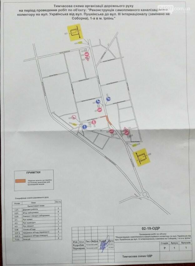 Через ремонтні роботи в Ірпені перекриють кілька вулиць , фото-2