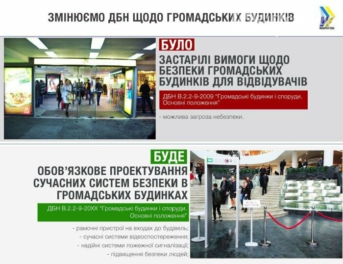В Україні на вході в громадські будівлі встановлюватимуть металодетектори, фото-1