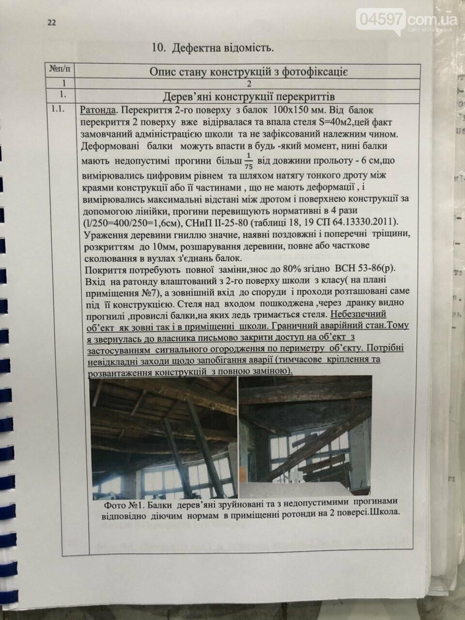 Ольга Прилипко: школа 15 потребує капітального ремонту, фото-10