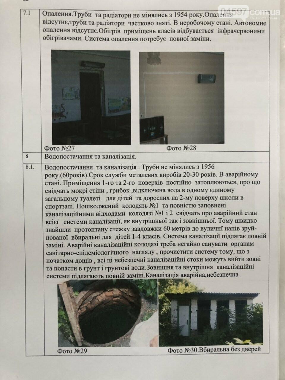 Ольга Прилипко: школа 15 потребує капітального ремонту, фото-20