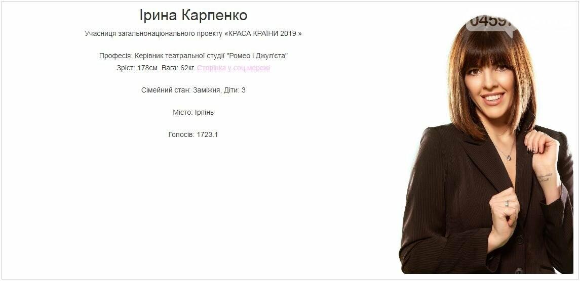 Ірпінчанка увійшла в трійку фіналісток «КРАСА КРАЇНИ 2019 », фото-1