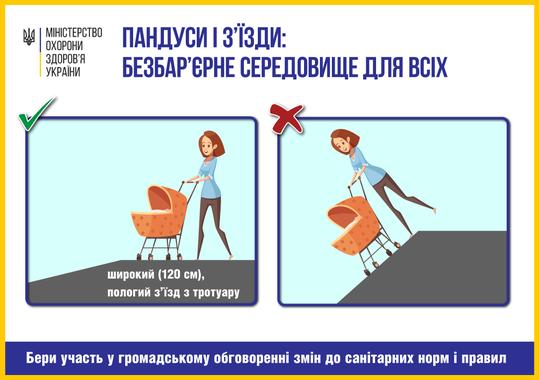 МОЗ України пропонує нові санітарні норми, фото-1