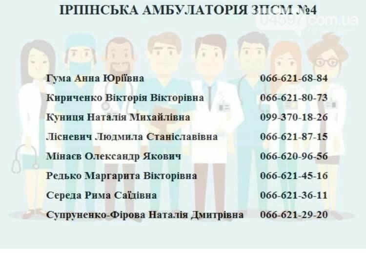 В Ірпінській амбулаторії №4 тимчасово не працює телефонний зв'язок, фото-1
