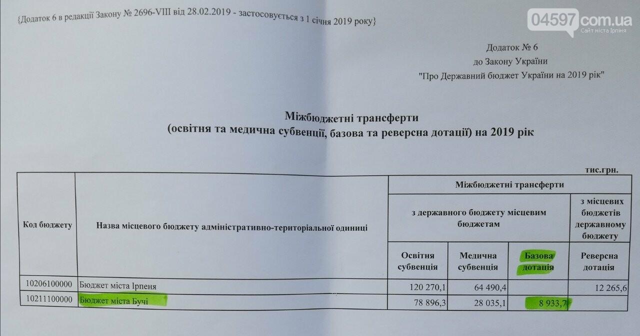 Бучанська ОТГ не визнана Кабміном спроможною, фото-4