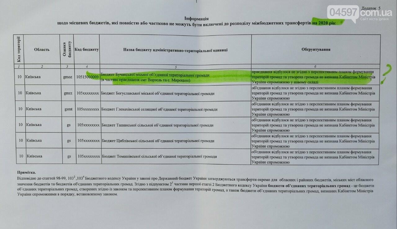Бучанська ОТГ не визнана Кабміном спроможною, фото-2