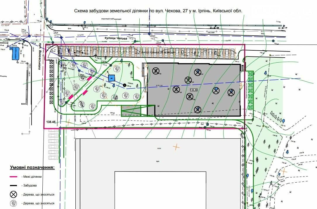 В Ірпені будують дитячий розважальний центр, фото-4