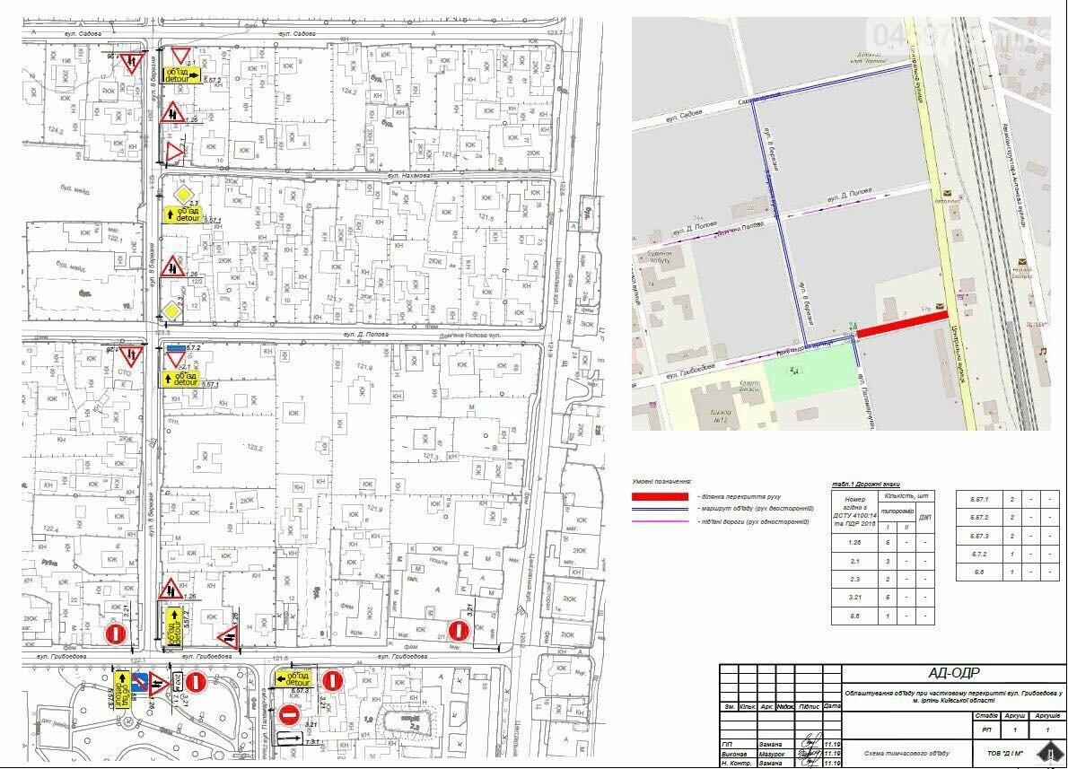 До уваги водіїв: в Ірпені перекриють вулицю (схема), фото-1