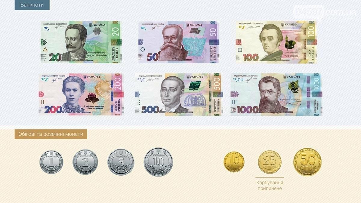 З 20 грудня Нацбанк випустить нові гроші та монети, фото-1
