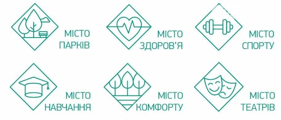 В Україні випустили монету схожу на бренд Ірпеня, фото-2