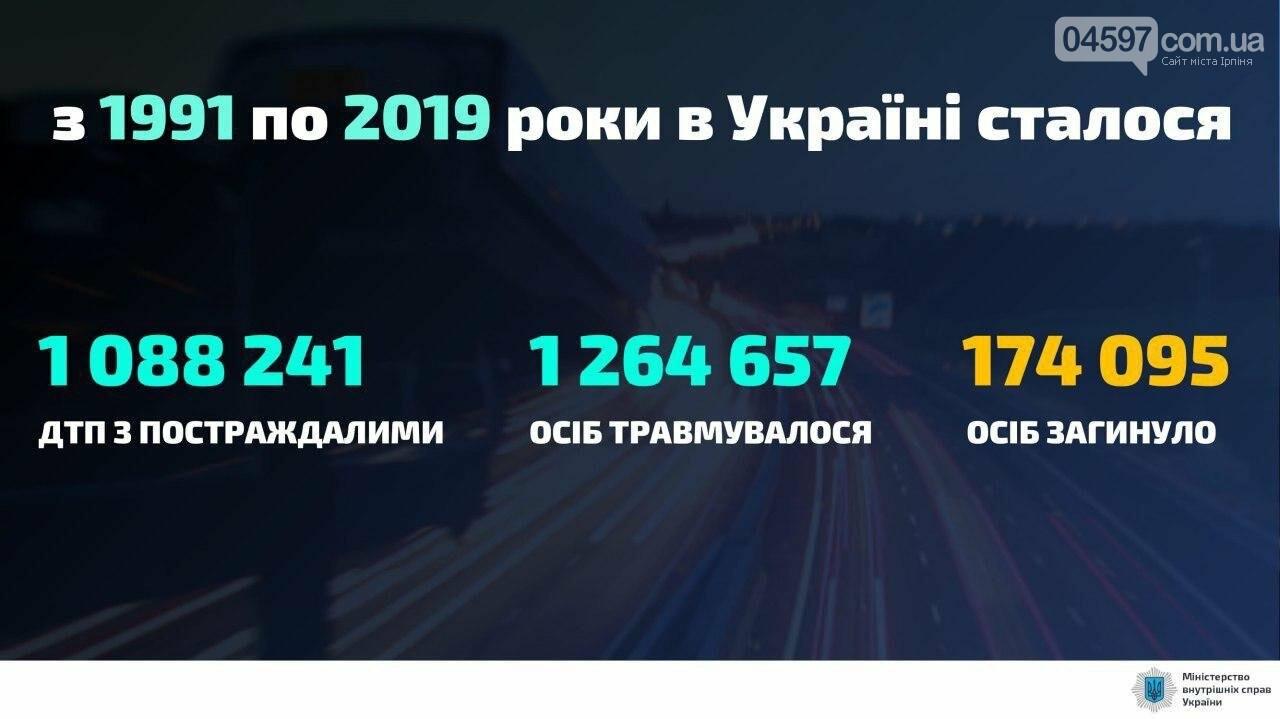 В Україні ввели автоматичну відеофіксацію дорожнього руху, фото-2