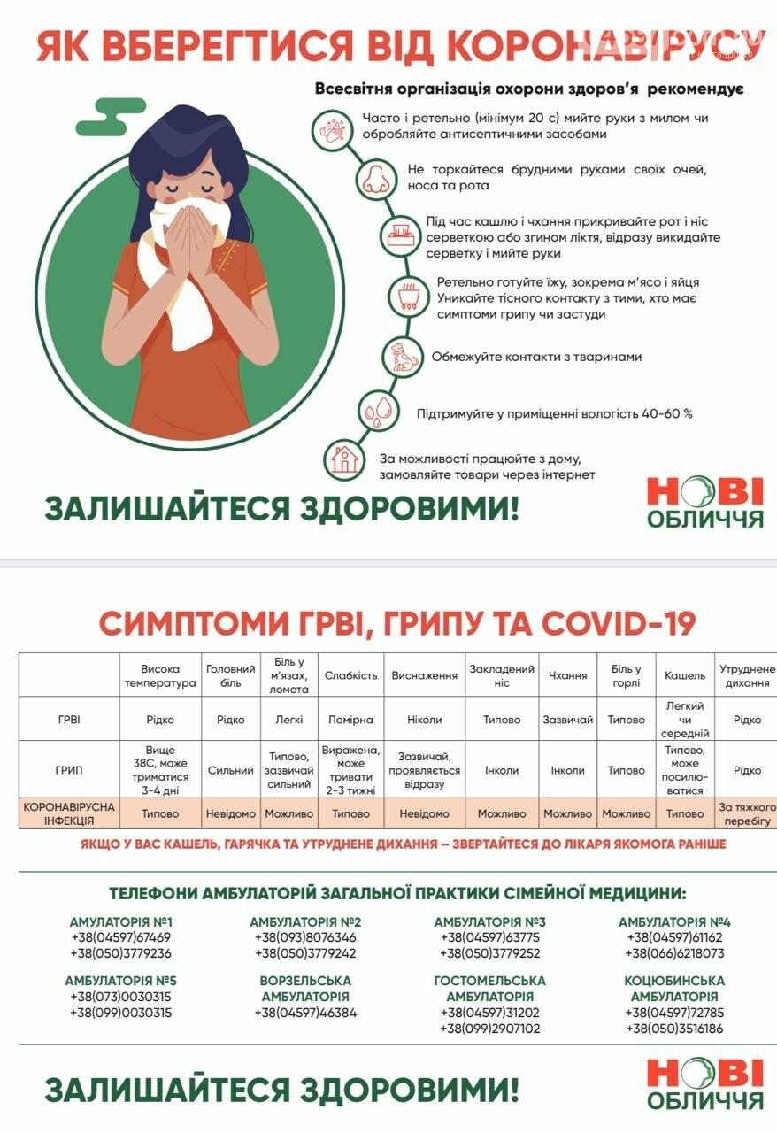В Ірпені роздають листівки з правилами захисту від коронавірусу, фото-1