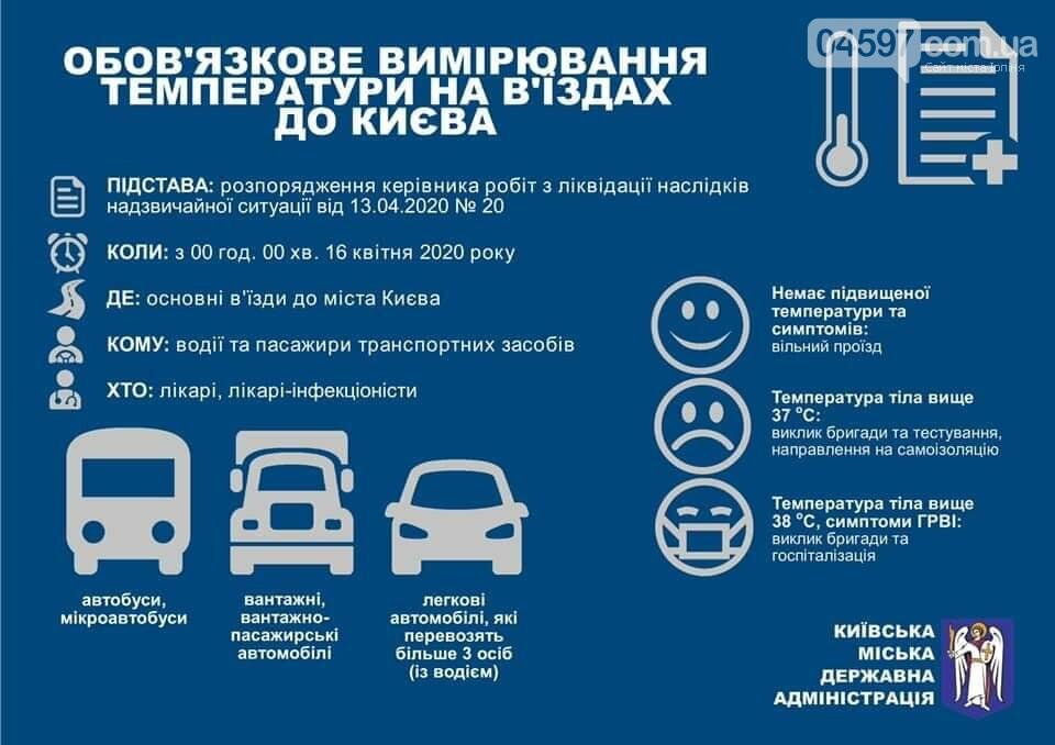 Без температурного скринінгу в Київ не пустять, фото-1