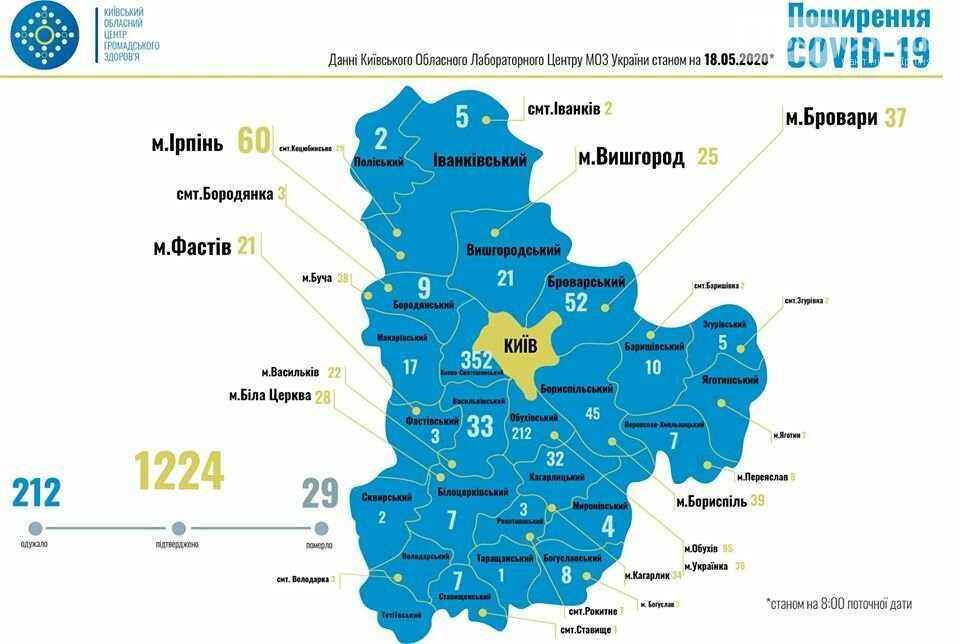 У Приірпінні майже 140 осіб захворіло на Covid-19, фото-1