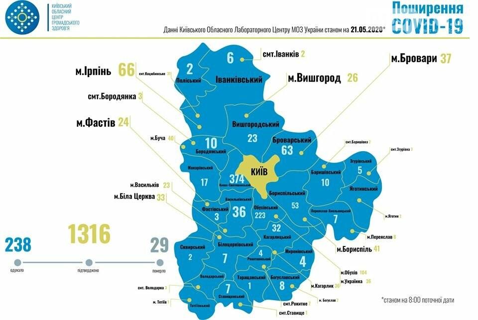 Київщина у трійці лідерів за кількістю хворих на covid-19, фото-1