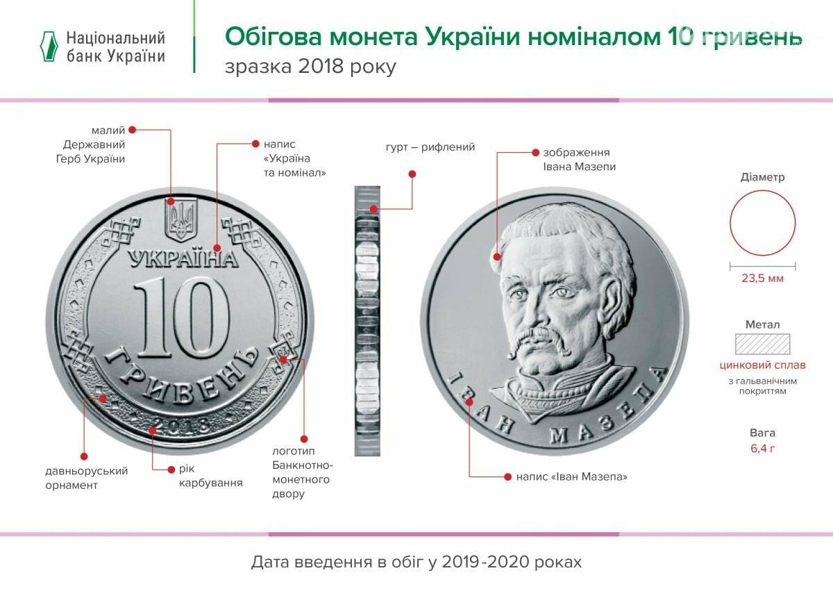 Вже не паперові: в Україні з'явилися металеві 10 гривень, фото-1