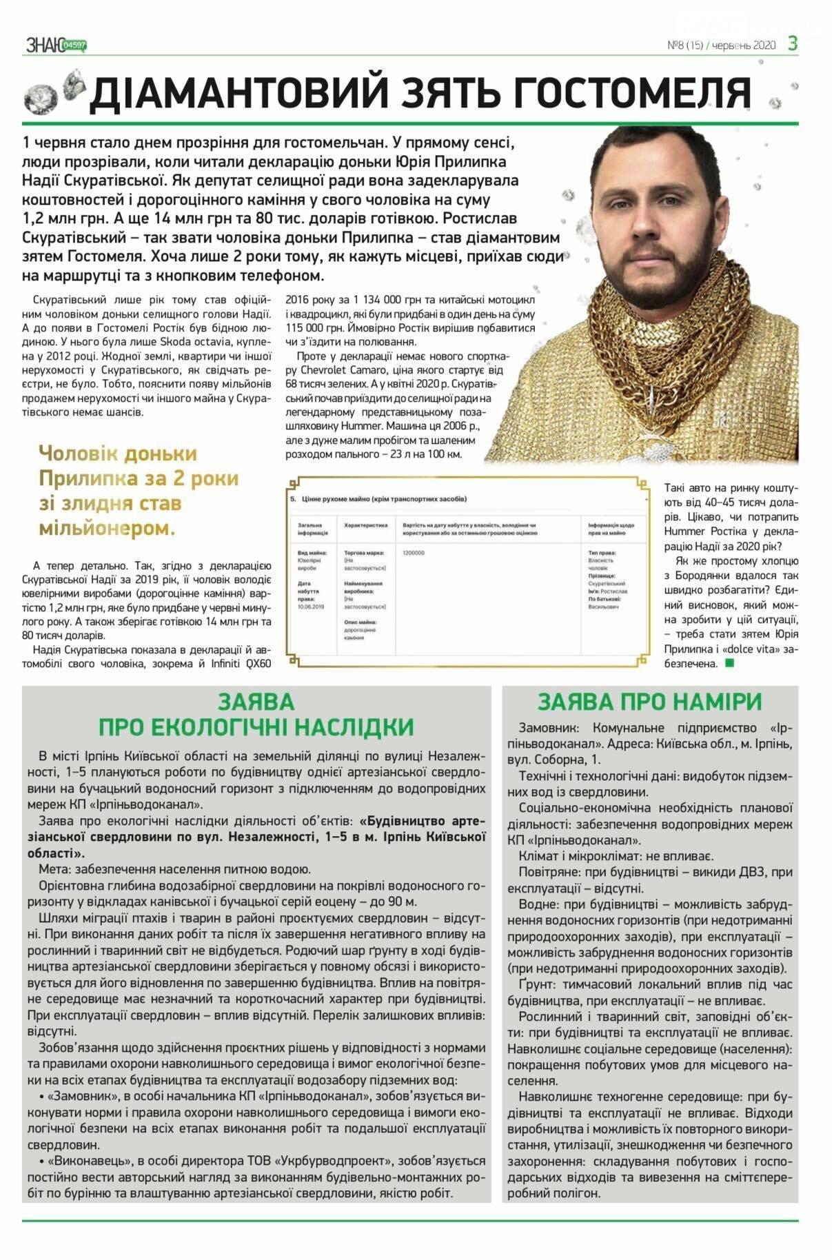 """Двірники Гостомеля виймають газету """"ЗНАЮ"""" зі скриньок , фото-3"""