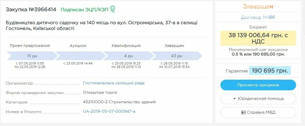Тендер на будівництво дитсадка у Гостомелі виграла фірма-пустишка, фото-1
