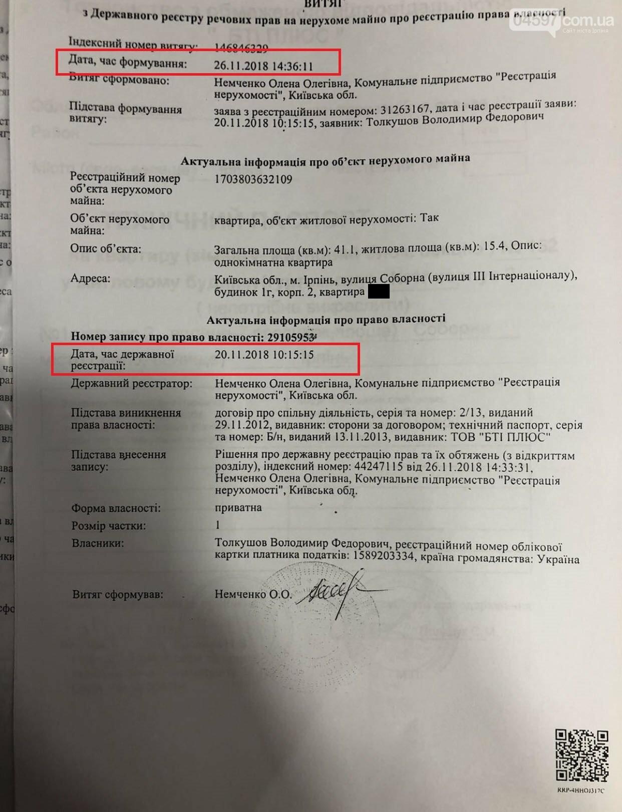 Документи на купівлю квартири