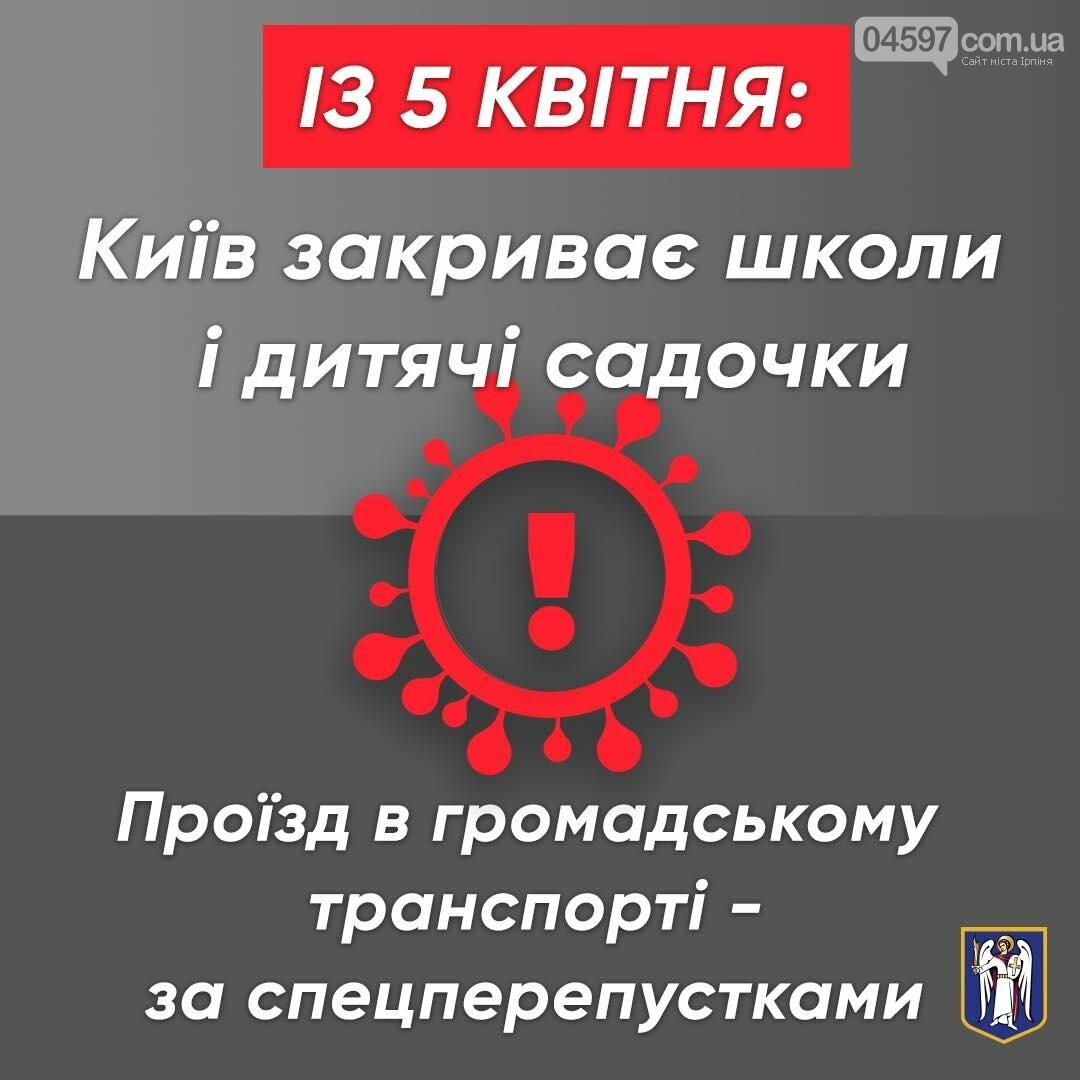 Карантинні обмеження у Києві