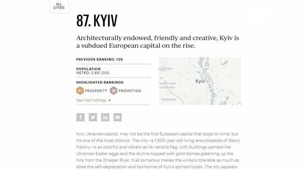Київ - у сотні кращих міст