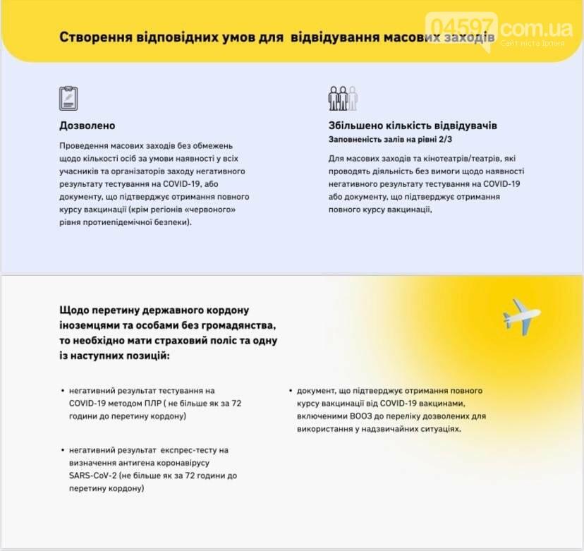 В Україні пом'якшили карантинні обмеження: що змінилося, фото-1