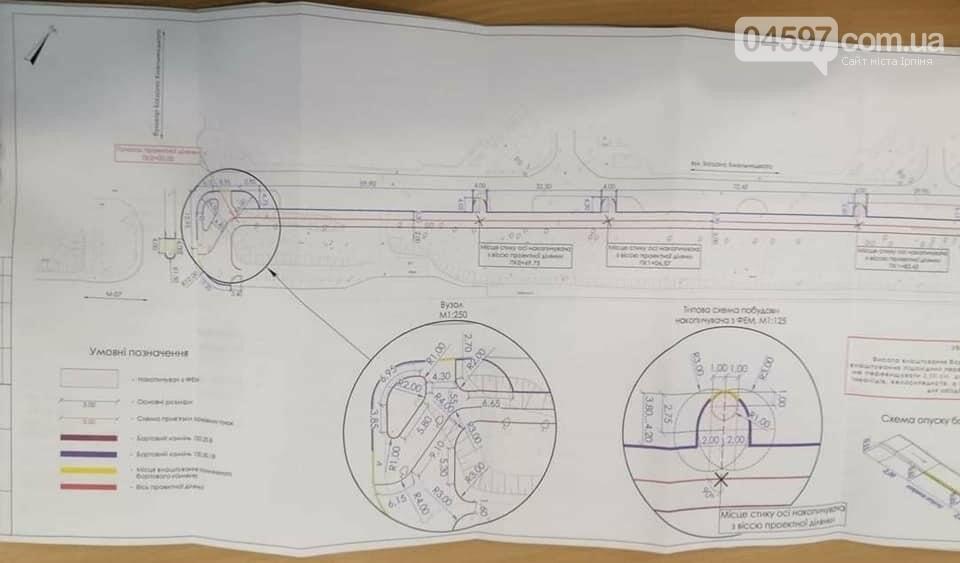 В Бучі стартувало будівництво велодоріжки