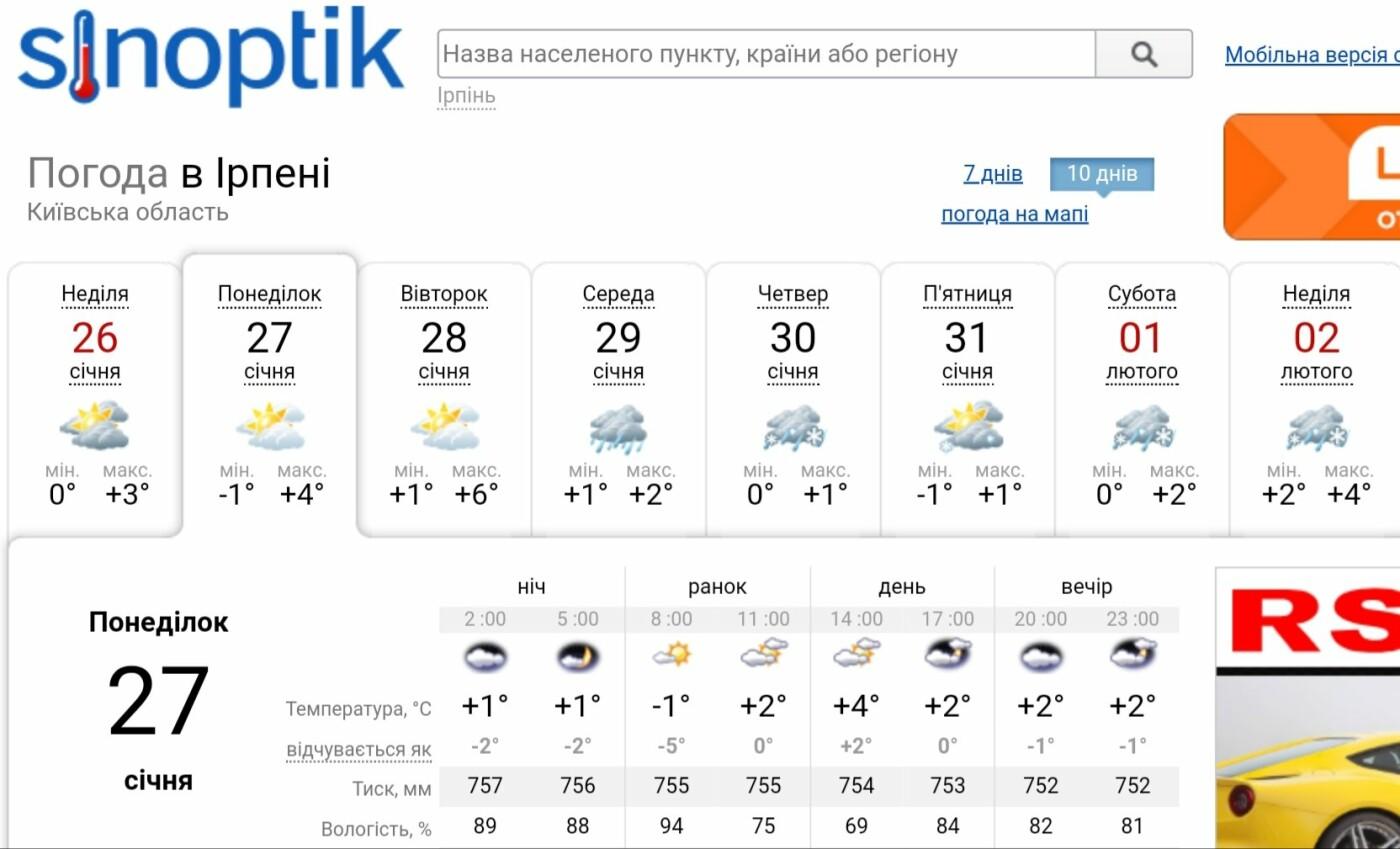 Якою буде погода в Ірпені в останній тиждень січня